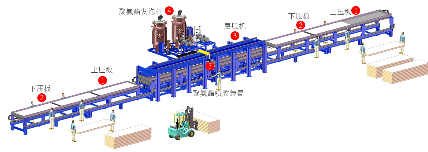 pu-production-line
